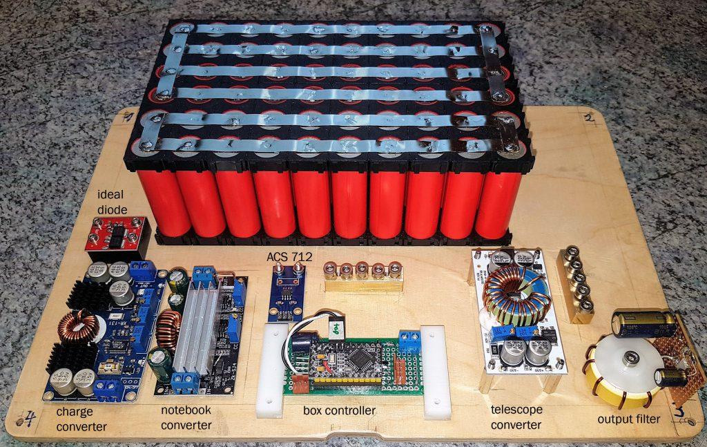Das Innere des Batteriekoffers.
